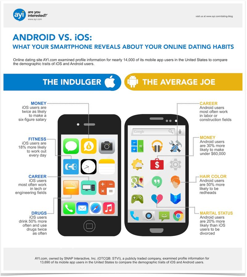 Ayi iPhone-vs-Android-FINAL