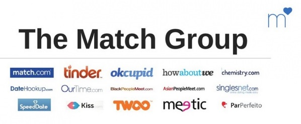 Match group jan 16