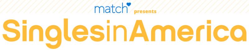 Matchcom singles in america logo