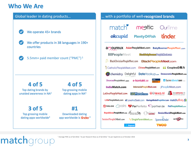 Match group slide