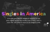 Match singlesinamerica 2018