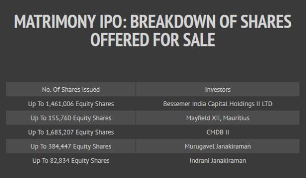 ARLO TECHNOLOGIES, INC. (ARLO) IPO