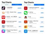 China top charts SA