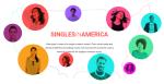 Matchcom singles in america 2019