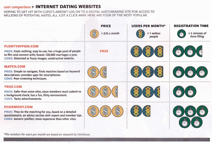 most expensive matchmaking sites